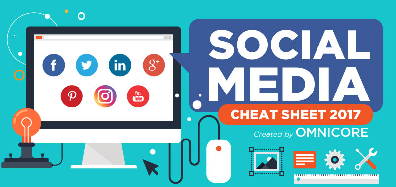 Social Media Cheat Sheet (Image Sizes) 2017